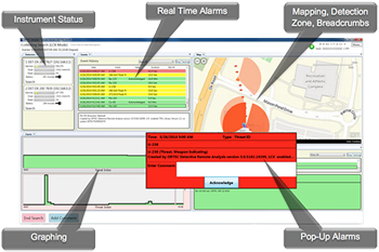 Detective-Remote Nuclear Threat Detection Software for Mobile and Portable Search